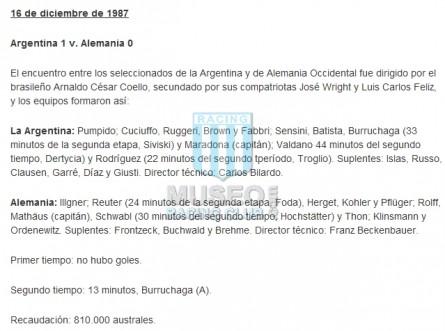 Argentina_1987_Home_LeCoqSportif_FriendlyvsGermany_FICHA_MC_8_RobertoSensini_jugador_01