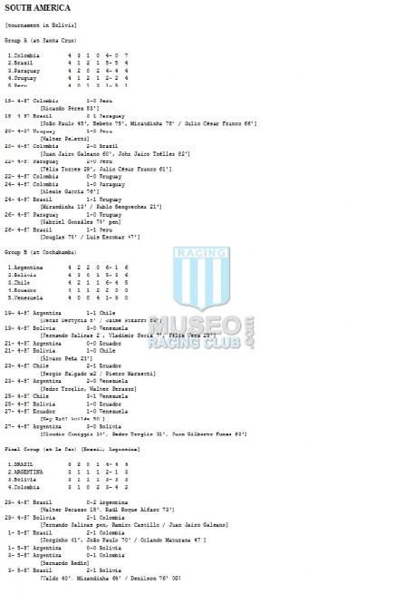 Argentina_1987_Home_LeCoqSportif_PreOlimpicoBolvia_FICHA_MC_1_OscarAcosta_jugador_01