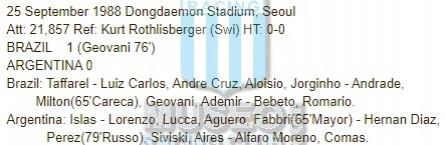 Argentina_1988_Home_Adidas_SeoulOlympicGamesvsBrasil_FICHA_MC_14_CarlosMayor_jugador_01
