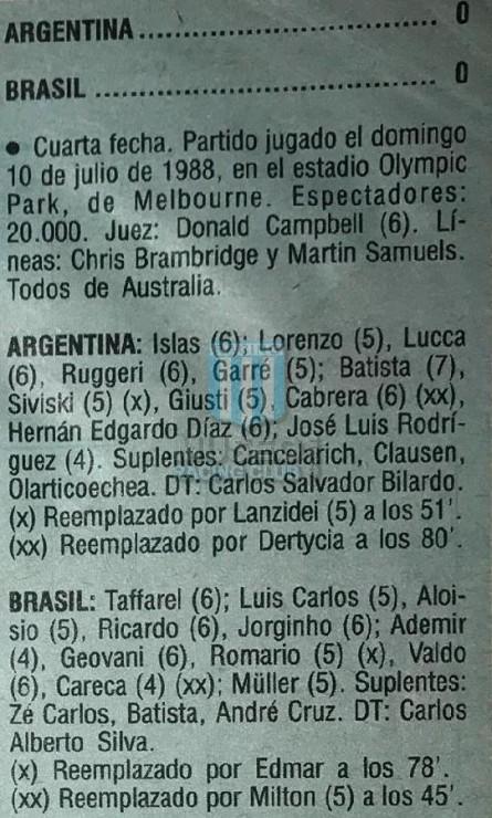 Argentina_1988_Home_LeCoqSportif_GoldCupAustraliaBicentenaryvsBrasil_FICHA_ML_22_DarioSiviski_jugador_01