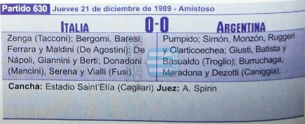 Argentina_1989_Home_LeCoqSportif_FriendlyvsItaly_FICHA_MC_Equipo_jugador_01