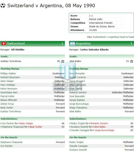 Argentina_1990_Home_Adidas_FriendlyvsSwitzerland_FICHA_ML_22_GustavoDezotti_jugador_01