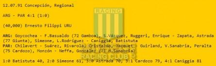 Argentina_1991_Home_Adidas_ChileCopaAmericavsParaguay_FICHA_ML_17_GustavoZapata_jugador_01