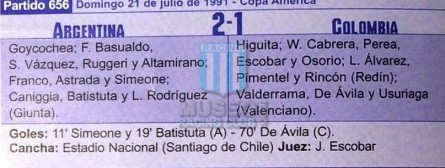 Argentina_1991_Home_Adidas_FinalCopaAmericavsColombia_FICHA_MC_5_LeonardoAstrada_jugador_01