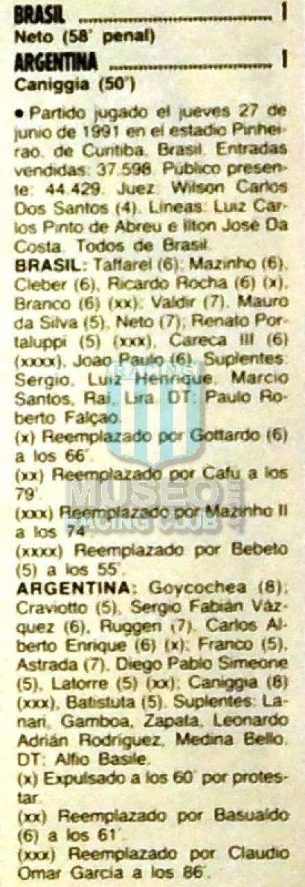 Argentina_1991_Home_Adidas_FriendlyvsBrasil_FICHA_MC_10_DiegoSimeone_jugador_01