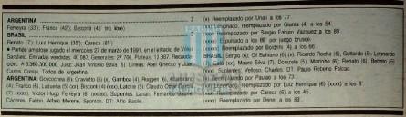 Argentina_1991_Home_Adidas_FriendlyvsBrasil_ST_FICHA_ML_10_DavidBisconti_jugador_0