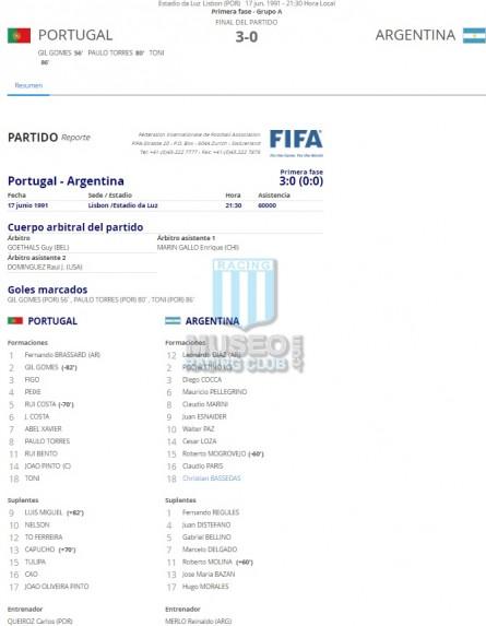 Argentina_1991_Home_Adidas_U20POrtugalWCvsPortugal_FICHA_MC_18_ChristianBassedas_jugador_01