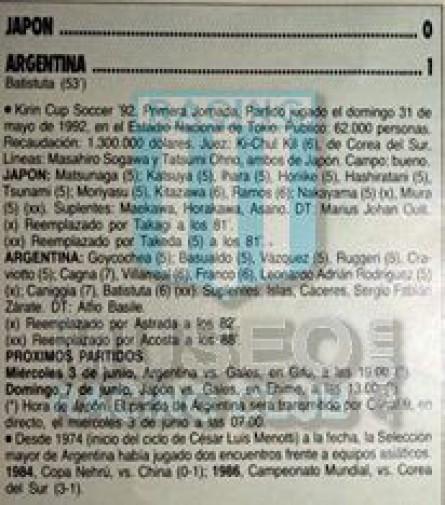 Argentina_1992_Home_Adidas_KirinCupvsJapon_FICHA_ML_14_DiegoCagna_jugador_01