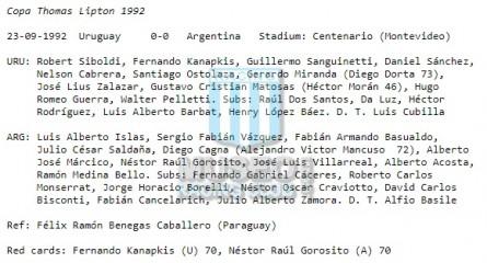 Argentina_1992_Home_Adidas_LiptonCupvsUruguay_FICHA_ML_6_FernandoCaceres_jugador_01