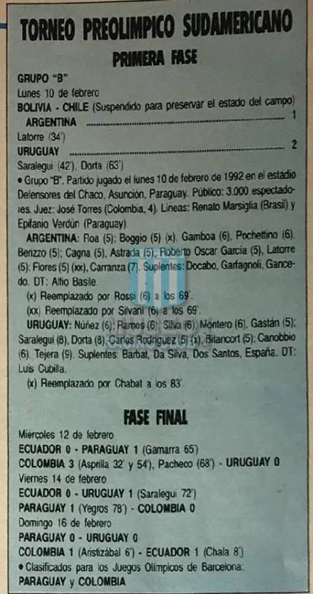 Argentina_1992_Home_Adidas_U23PreOlympicvsUruguay_FICHA_MC_2_FernandoGamboa_jugador_01