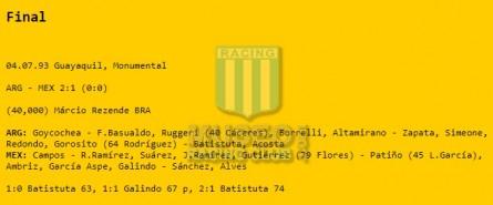Argentina_1993_Home_Adidas_FinalEcuadorCopaAmericavsMexico_FICHA_MC_4_FabianBasualdo_jugador_01