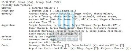 Argentina_1993_HomeAdidas_FriendlyvsGermany_FICHA_MC_20_LeonardoRodriguez_jugador_01