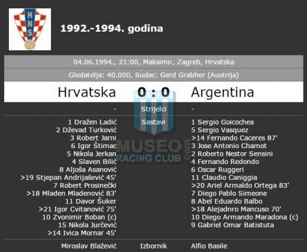 Argentina_1994_Home_Adidas_FriendlyvsCroatia_FICHA_MC_17_ArielOrtega_jugador_01