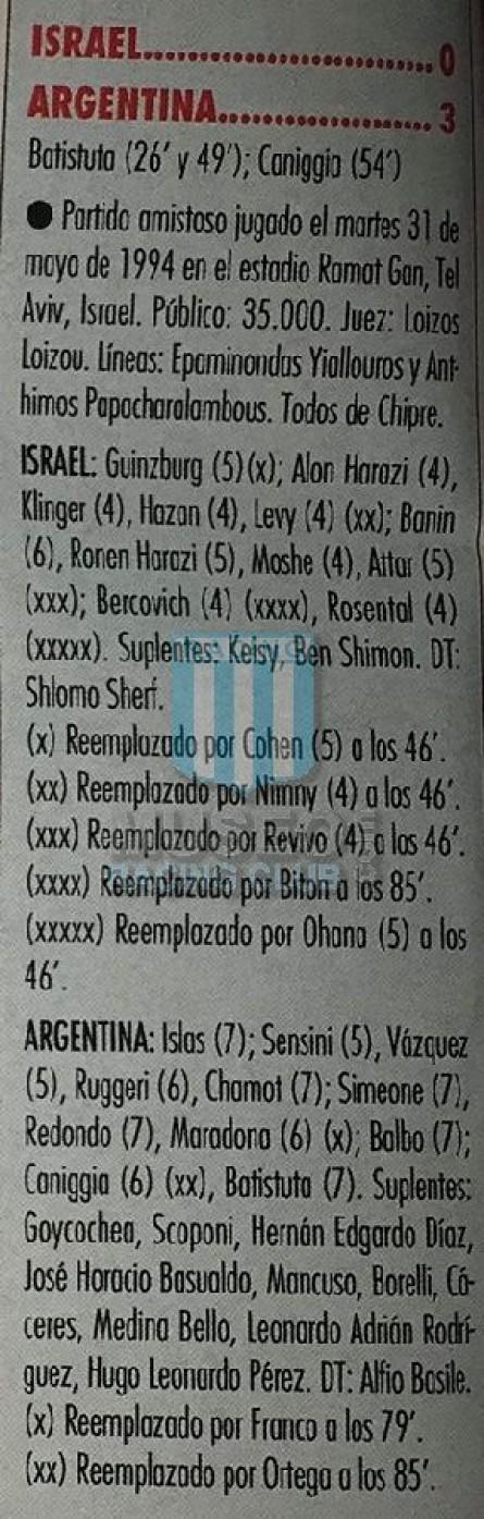 Argentina_1994_Home_Adidas_FriendlyvsIsrael_FICHA_MC_11_RamonMedinaBello_jugador_01