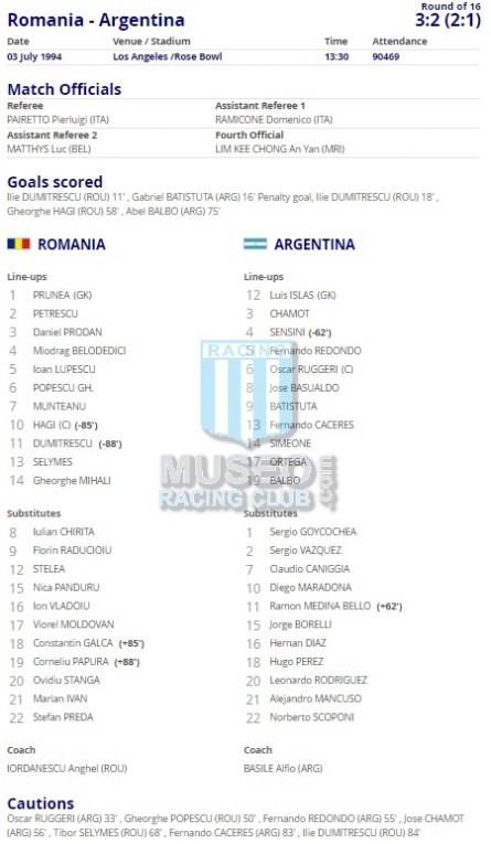 Argentina_1994_Home_Adidas_R16USAWCvsRomania_ST_FICHA_MC_9_GabrielBatistuta_jugador_01