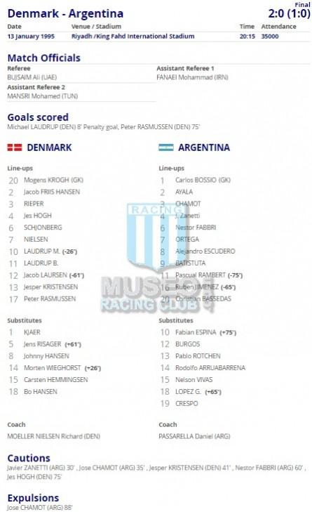 Argentina_1995_Home_Adidas_FINALConfederationsCupvsDenmark_FICHA_MC_19_HernanCrespo_jugador_01