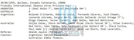 Argentina_1995_Home_Adidas_FriendlyvsAustralia_FICHA_ML_6_FernandoCaceres_jugador_01