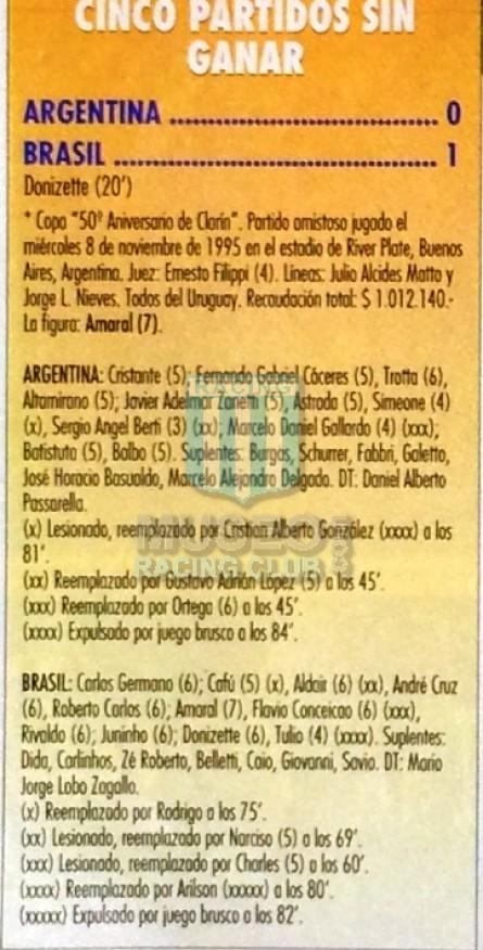 Argentina_1995_Home_Adidas_FriendlyvsBrasil_FICHA_MC_20_ArielOrtega_jugador_02