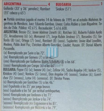 Argentina_1995_Home_Adidas_FriendlyvsBulgary_FICHA_MC_10_MarceloGallardo_jugador_01
