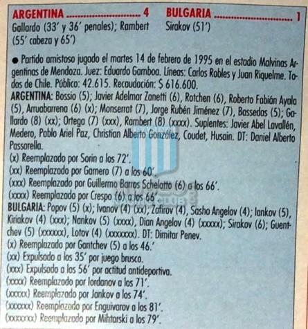 Argentina_1995_Home_Adidas_FriendlyvsBulgaria_FICHA_MC_13_JuanPabloSorin_jugador_02