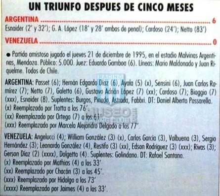Argentina_1995_Home_Adidas_FriendlyvsVenezuela_FICHA_MC_19_MarceloDelgado_jugador_01