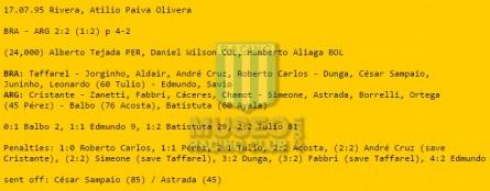 Argentina_1995_Home_Adidas_QFUruguayCopaAmericavsBrasil_FICHA_ML_6_FernandoCaceres_jugador_01