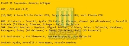 Argentina_1995_Home_Adidas_UruguayCopaAmericavsChile_FICHA_ML_4_JavierZanetti_jugador_01