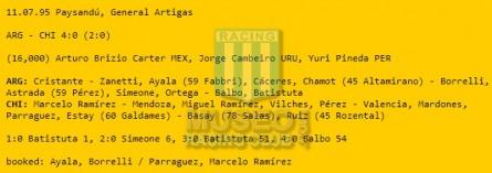 Argentina_1995_Home_Adidas_UruguayCopaAmericavsChile_PT_FICHA_ML_3_JoseChamot_jugador_01