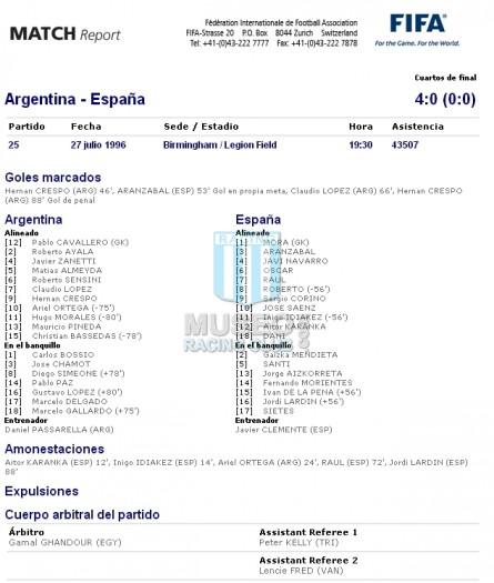 Argentina_1996_Away_Adidas_OlympicGamesvsSpain_FICHA_MC_15_ChristianBassedas_jugador_01
