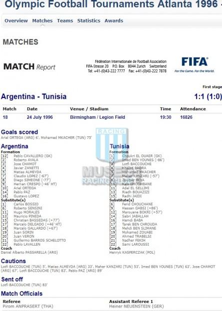 Argentina_1996_Home_Adidas_AtlantaOlympicGamesvsTunez_FICHA_MC_4_JavierZanetti_jugador_01