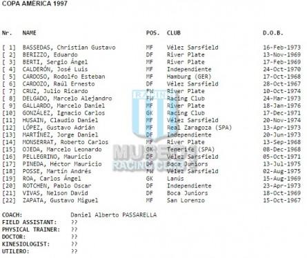 Argentina_1997_Home_Adidas_CopaAmericaBolivia_FICHA_ML_13_JorgeMartinez_jugador_01