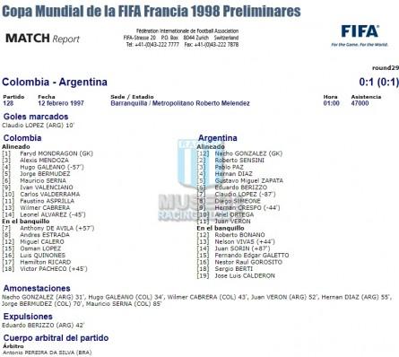 Argentina_1997_Home_Adidas_QualyFranceWCvsColombia_Airtech_FICHA_MC_8_DiegoSimeone_jugador_01