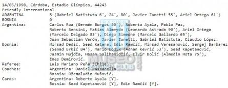 Argentina_1998_Home_Adidas_FriendlyvsBosnia_FICHA_ML_3_PabloPaz_jugador_01