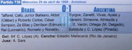 Argentina_1998_Home_Adidas_FriendlyvsBrasil_FICHA_MC_5_MatiasAlmeyda