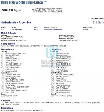Argentina_1998_Home_Adidas_WC98vsHolland_FICHA_MC_2_RobertoAyala_jugador_01