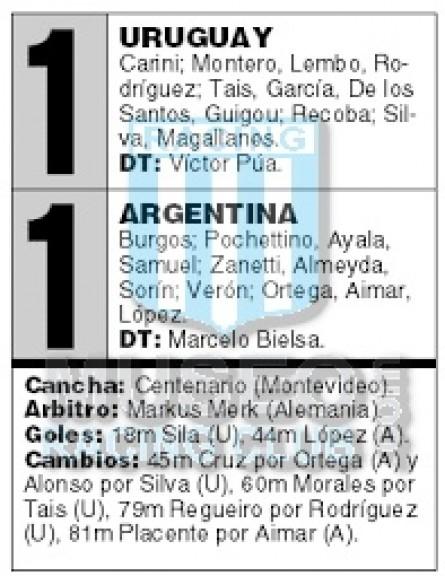 Argentina_2001_Away_Adidas_QualyKorea-JapanWCvsUruguay_FICHA_MC_3_JuanPabloSorin_jugador_01