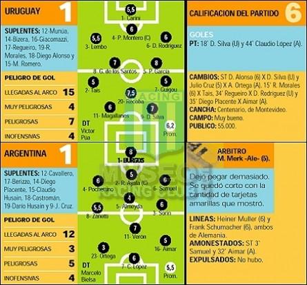 Argentina_2001_Away_Adidas_QualyKorea-JaponWCvsUruguay_FICHA_MC_16_PabloAimar_jugador_01