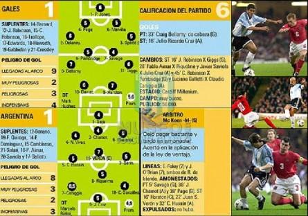 Argentina_2002_Home_Adidas_FriendlyvsWales_MC_8_JuanRiquelme_jugador_01