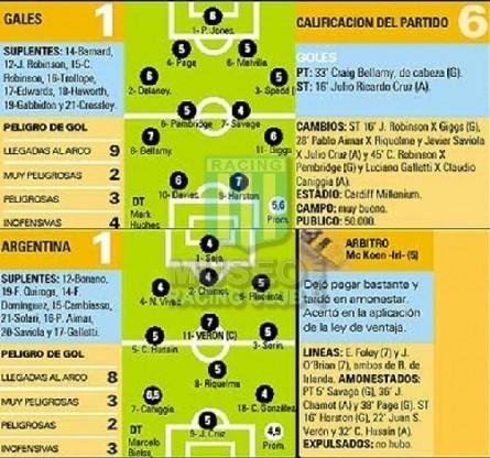 Argentina_2002_Home_Adidas_FriendlyvsWales_FICHA_MC_8_JuanRiquelme_jugador_01