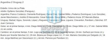 Argentina_2003_Home_Adidas_FriendlyvsUruguay_FICHA_ML_9_DiegoMilito_jugador_01