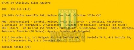 Argentina_2004_Home_Adidas_CopaAmericavsEcuador_FICHA_ML_11_CarlosTevez_jugador_01