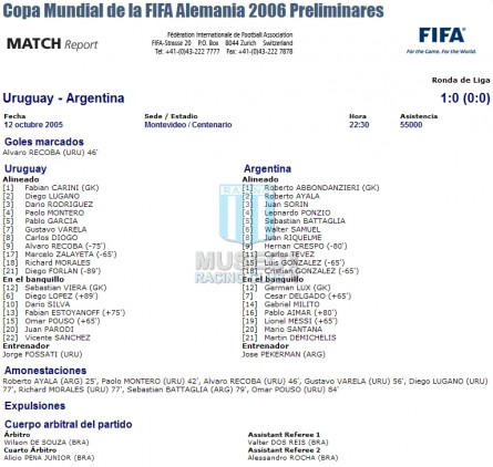Argentina_2005_Away_Adidas_QualyGermanyWCvsUruguay_FICHA_ML_3_JuanPabloSorin_jugador_01