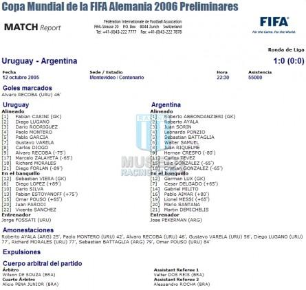 Argentina_2005_Away_Adidas_QualyGermanyWCvsUruguay_FICHA_ML_6_WalterSamuel_jugador_01