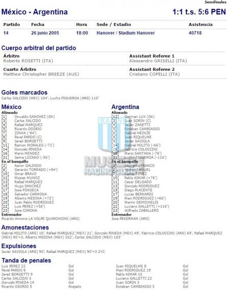 Argentina_2005_Home_Adidas_SFConfederationsCupvsMexico_FICHA_MC_18_MarioSantana_jugador_01