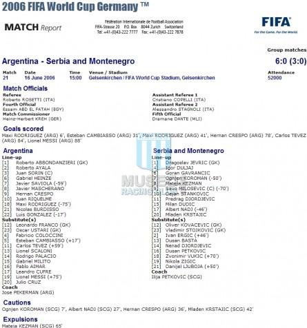 Argentina_2006_Away_Adidas_GermanyWCvsSerbia_FICHA_MC_5_EstebanCambiasso_jugador_01