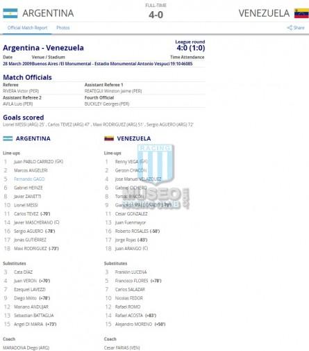 Argentina_2009_Home_Adidas_QualySouthAfrikaWCvsVenezuela_FICHA_MC_5_FernandoGago_jugador_01