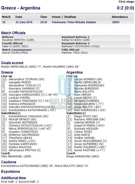 Argentina_2010_Away_Adidas_SouthAfricaWCvsGrecia_Formotion_FICHA_ML_19_DiegoMilito_jugador_01