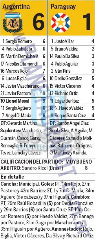 Argentina_2015_Home_Adidas_SFCopaAmericaChilevsParaguay_FICHA_MC_10_LionelMessi_jugador_01