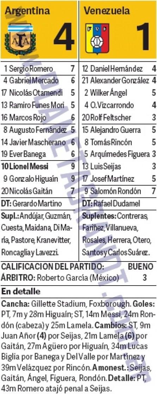 Argentina_2016_Home_Adidas_QFUSACopaAmericavsVenezuela_FICHA_MC_9_GonzaloHiguain_jugador_01