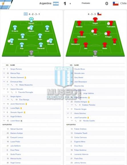Argentina_2017_Home_Adidas_QualyRussiaWCvsChile_FICHA_MC_22_EzequielLavezzi_jugador_01